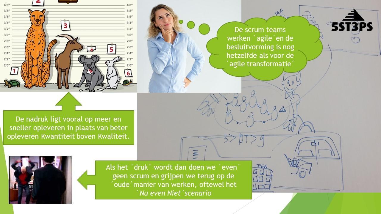 3 Voortekenen Die Laten Zien Dat Je Organisatie Toch Niet Zo Agile Is...