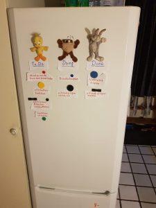 Lean kanban thuis op de koelkast