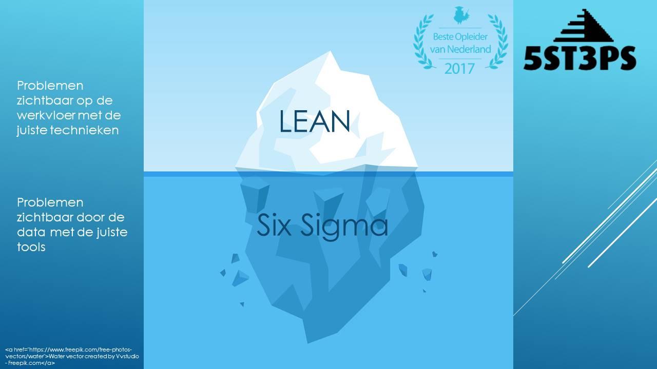 Verschil Lean Six Sigma